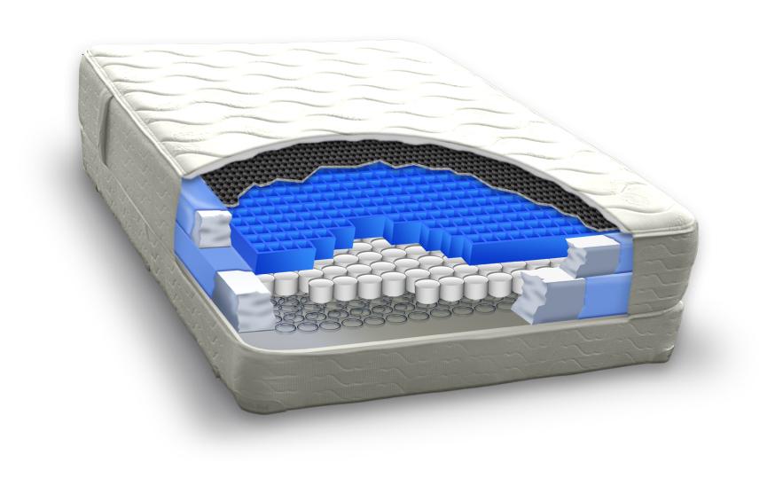IB-Cutaway